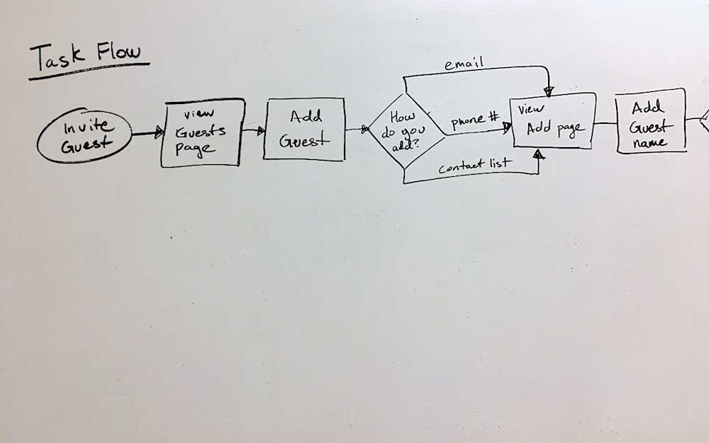 linx-task-1.jpg