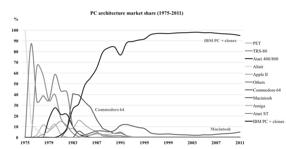 PC market share.png