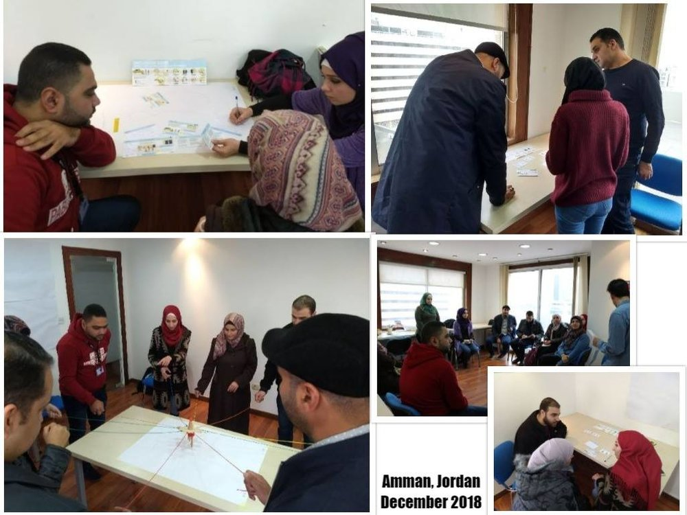 Introducing the Inclusion Game to colleagues of Plan International Jordan, IMC, IRC and AMC. All appreciated the game and intend to disseminate the game to staff of their health centers in Syrian Refugee camps.