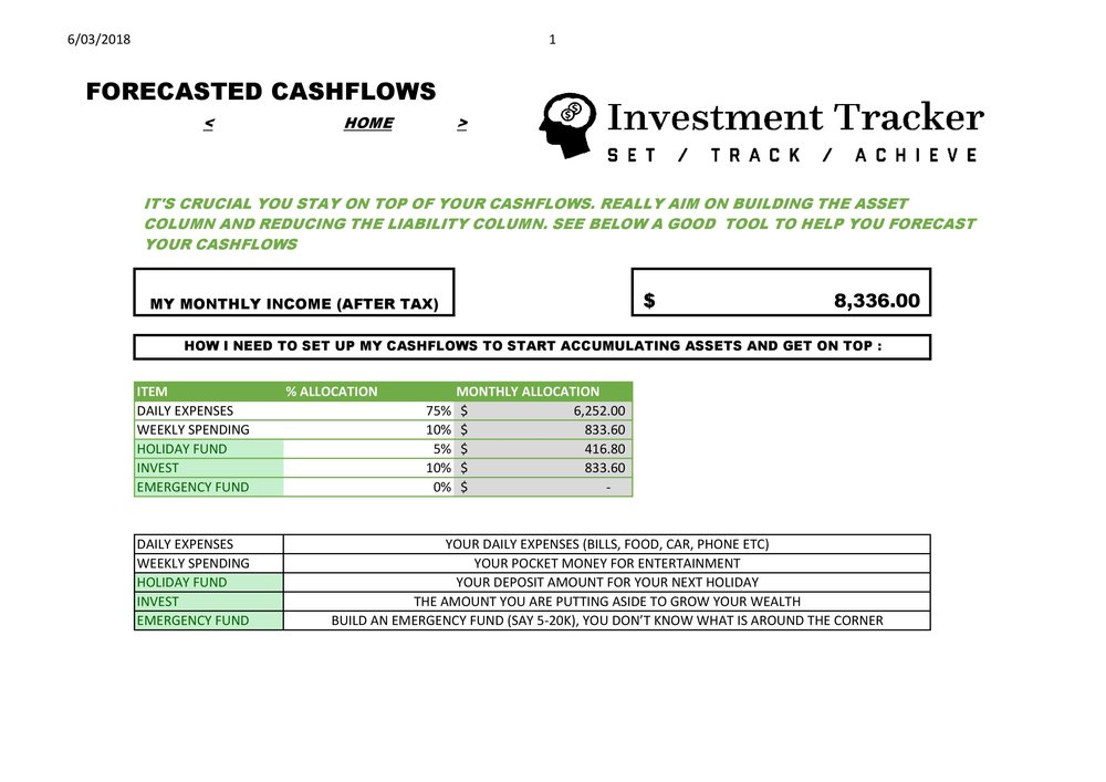investment trackers simple guide to money investment tracker