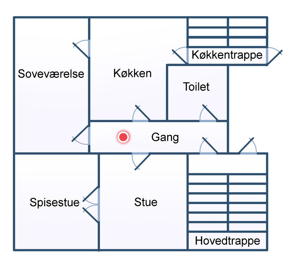 Placering af røgalarm i lejlighed.