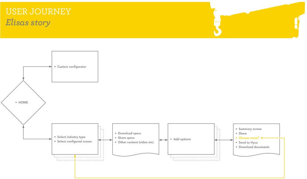 CPQWireframe&Concept-15 copy.jpg