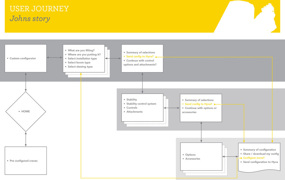 CPQWireframe&Concept-17 copy.jpg