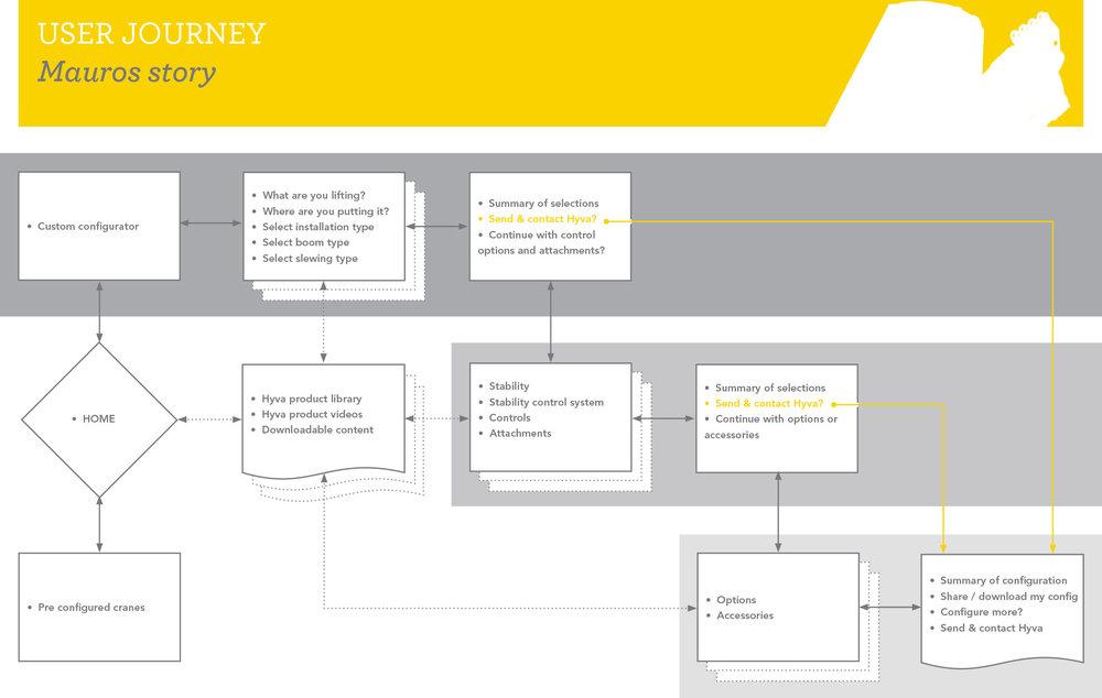 CPQWireframe&Concept-21 copy.jpg