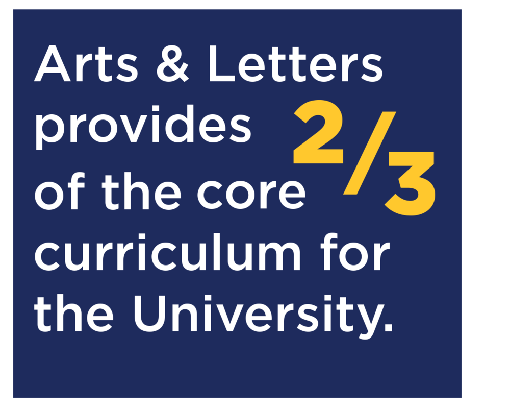 Arts and Letters provides 2/3 of the core curriculum for the University.