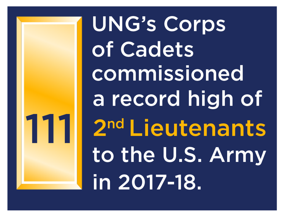 UNG's Corps of Cadets commissioned a record high of 111 2nd Lieutenants to the U.S. Army in 2017.