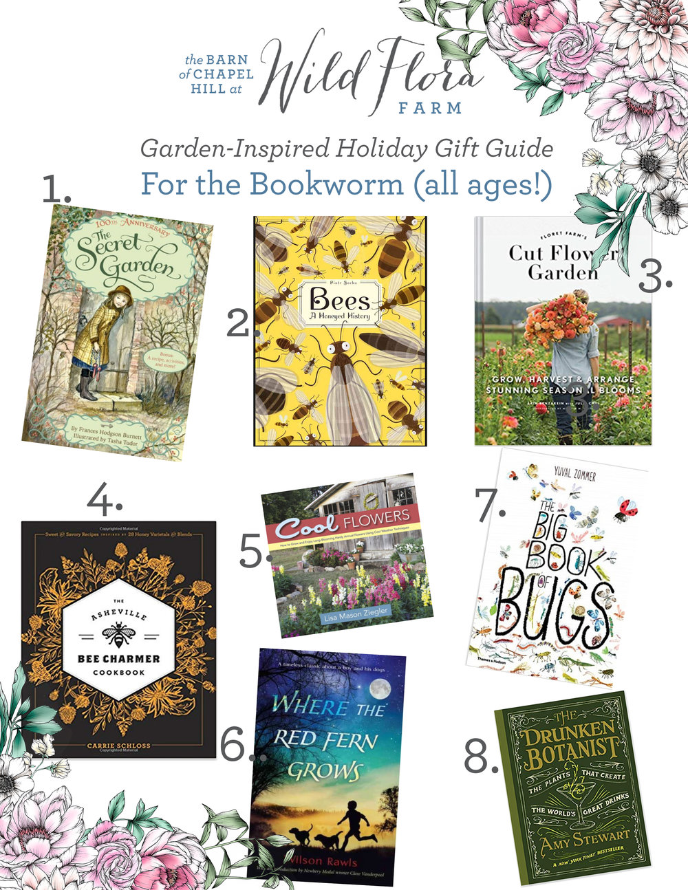 wild_flora_farm_bookworm_garden_gift_guide.jpg