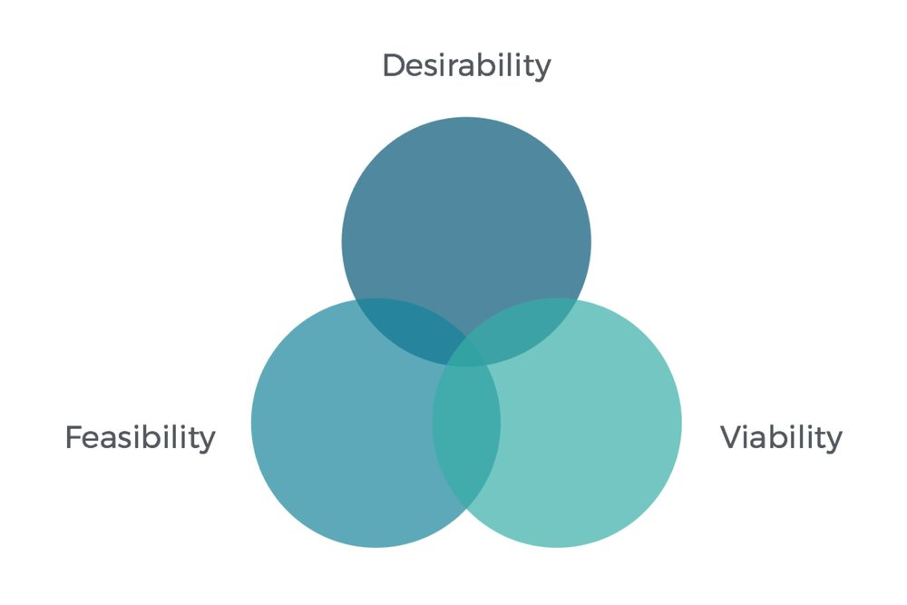 diagram holistic.jpg