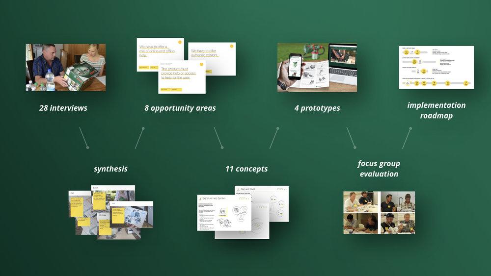 project-1-2.jpg