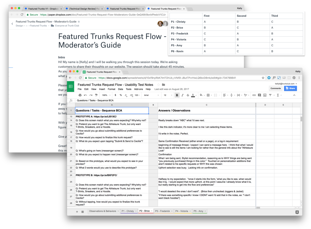 The research plan included a moderator's guide, rainbow spreadsheet for participant note-taking, and counterbalanced flow of customers through each individual prototype as to avoid presentation bias.