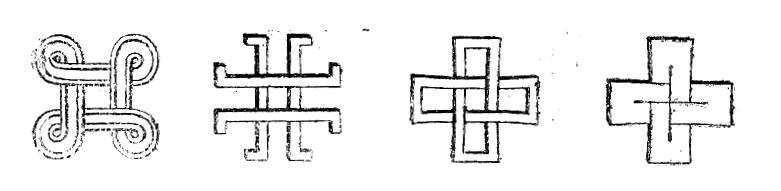 Gustafson's semotic toolchest (Gustafson 1890b: 17)