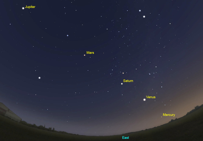 Five bright planets all visible in the night sky. Image credit: Museum Victoria/Stellarium
