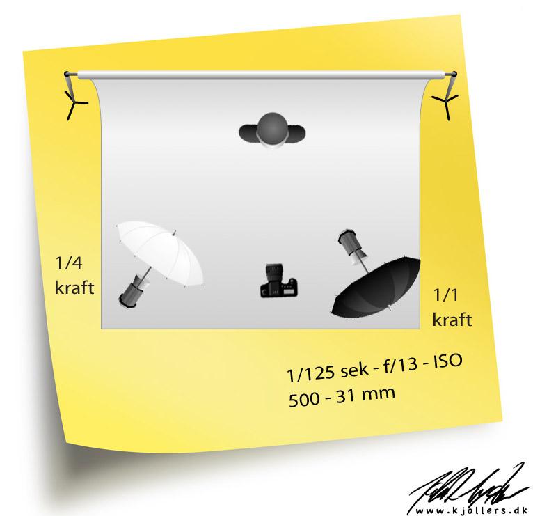 Lysdiagram-unger-hjemmestudio.jpg