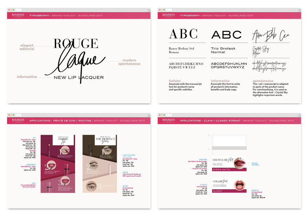 Charte Merchandising