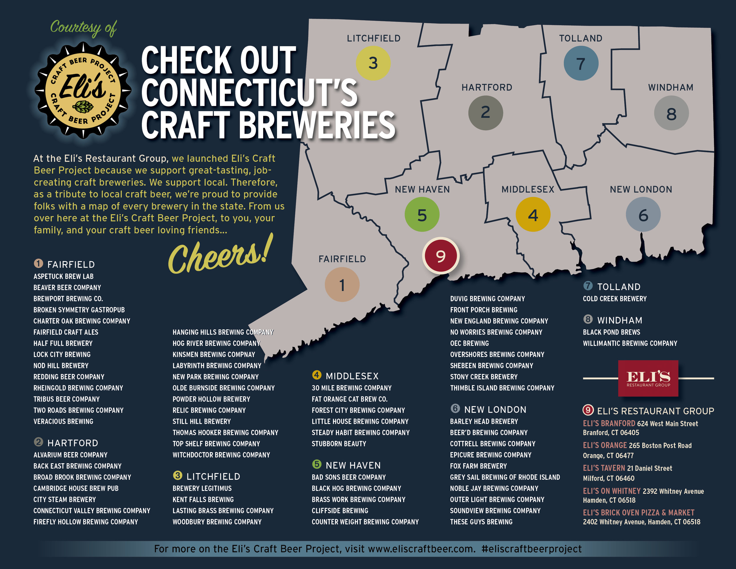 Map Elis Craft Beer Project - Us-brewery-map