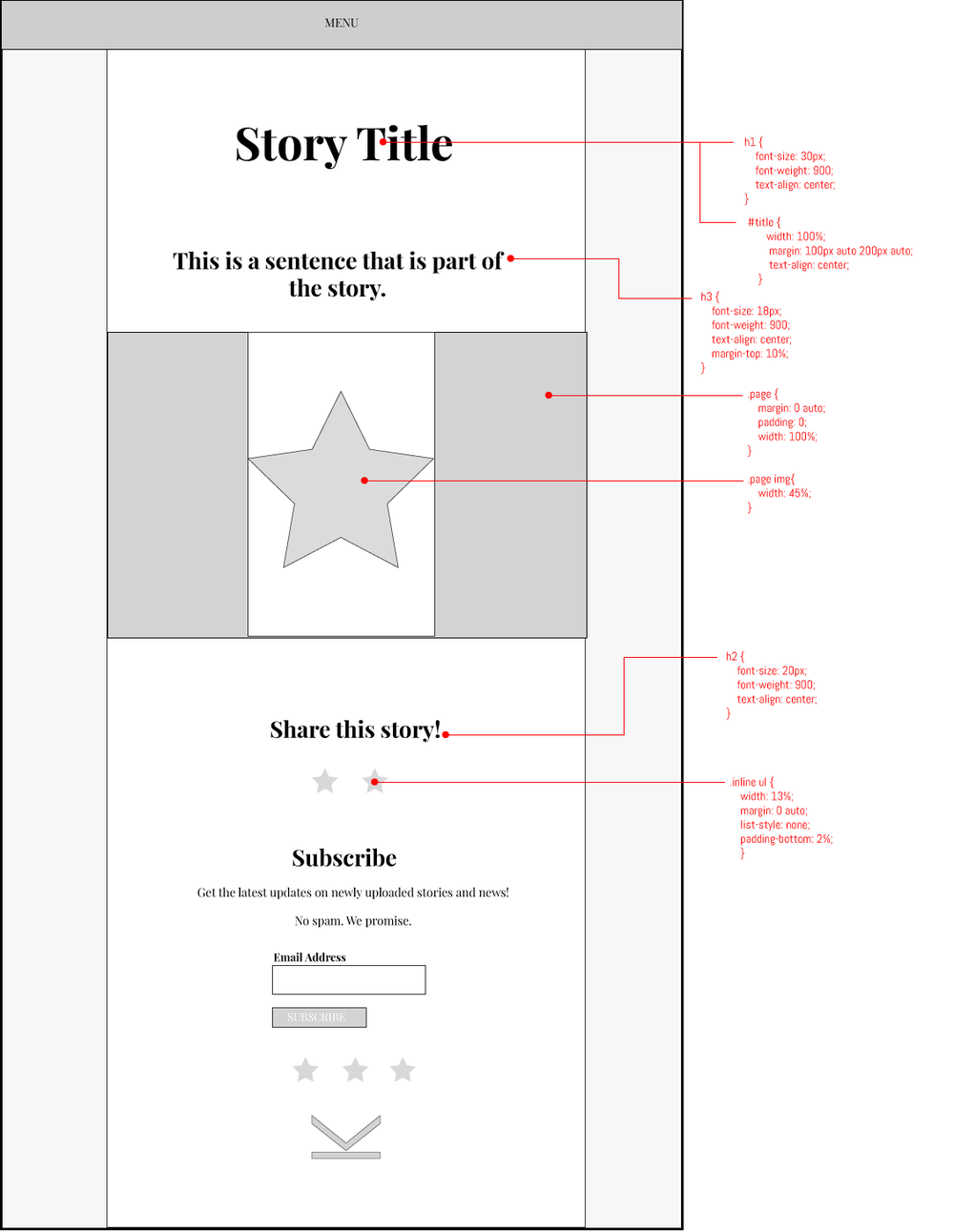 specifications-guide-story.png