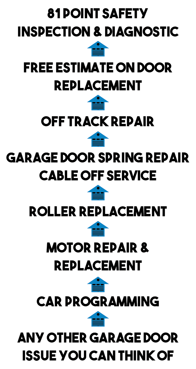 Services Going Up Garage Doors