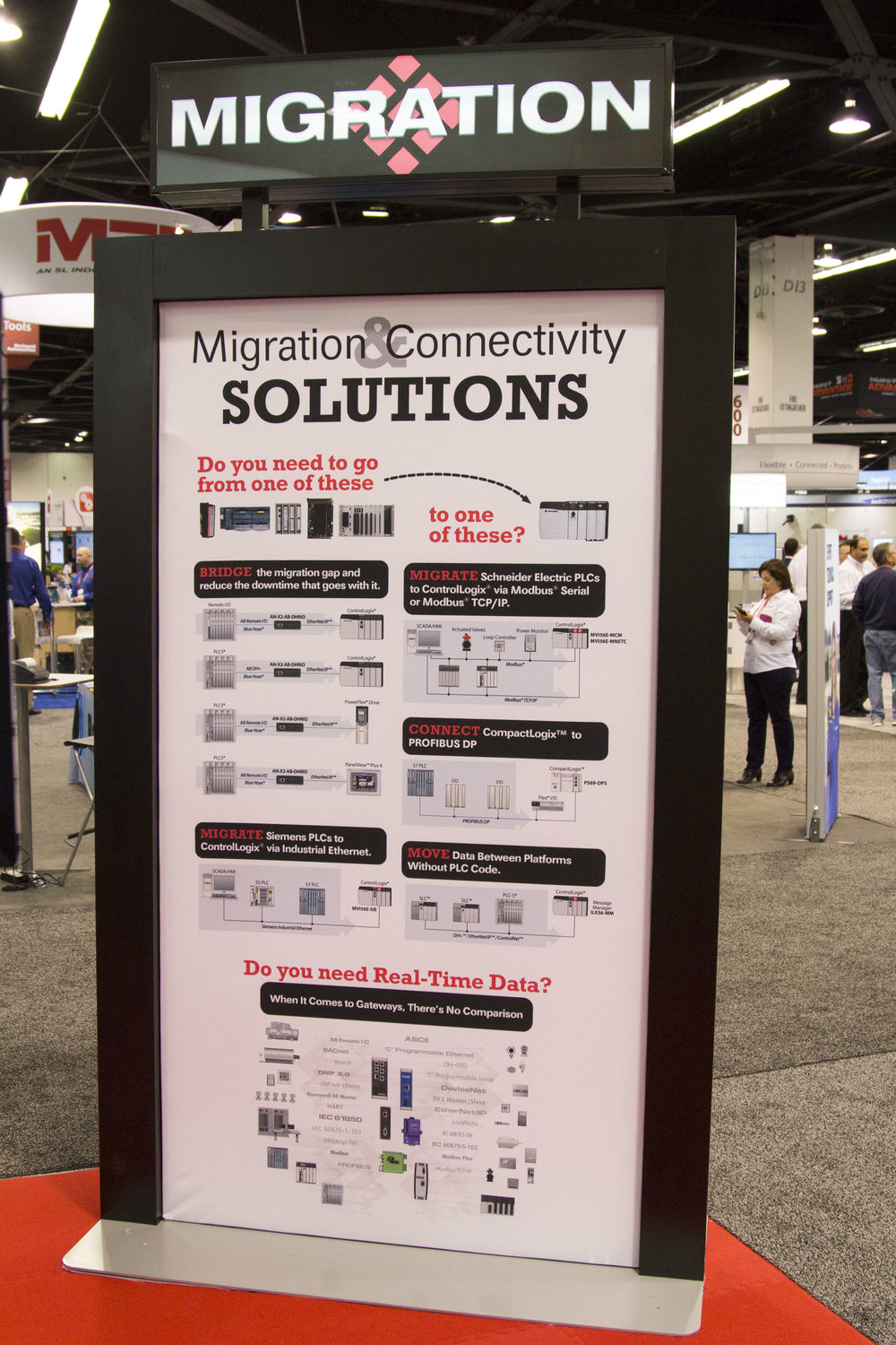 Graphics of solutions