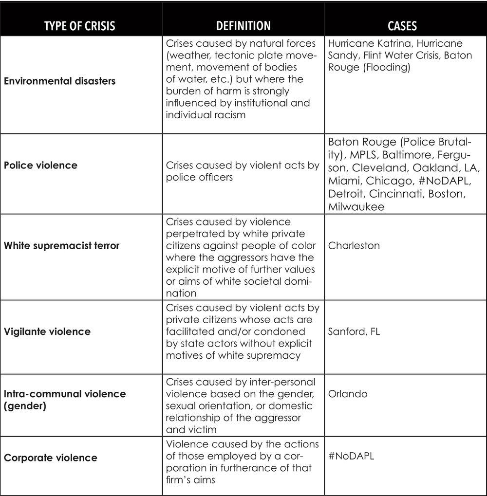 Crises Chart.jpg