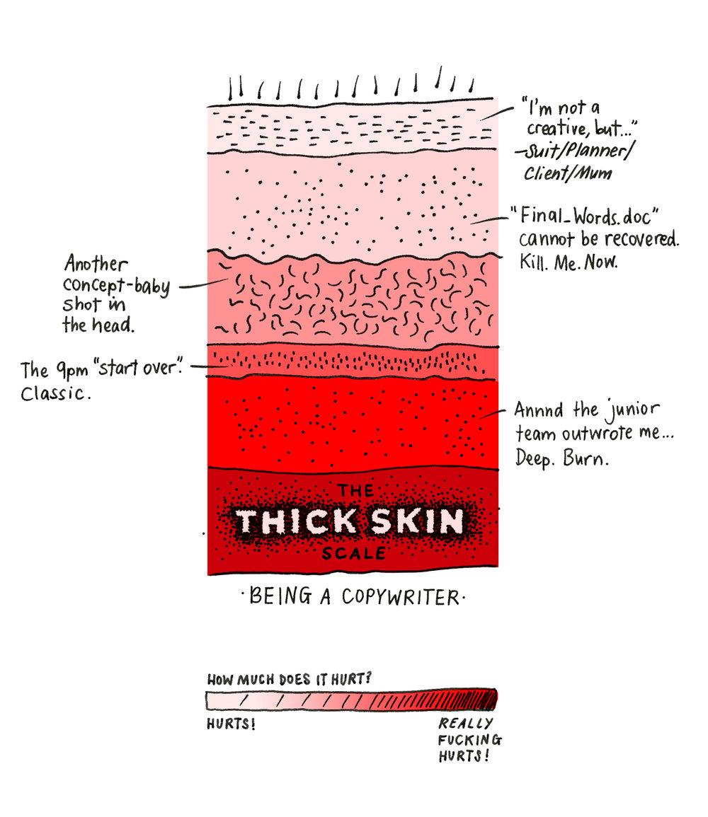 thick-skin-copywriter (1).jpg