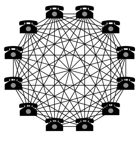 The Metcalfe Network effect (which this illustration depicts) is a good thing, but it can also be used to demonstration that all nodes being required to contact all other nodes becomes a limiting factor to scalability