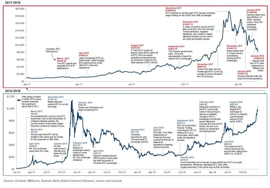 crypto history.jpg