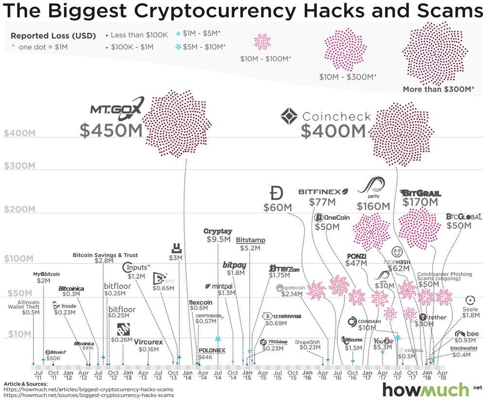 Crypto-Hacks.jpg