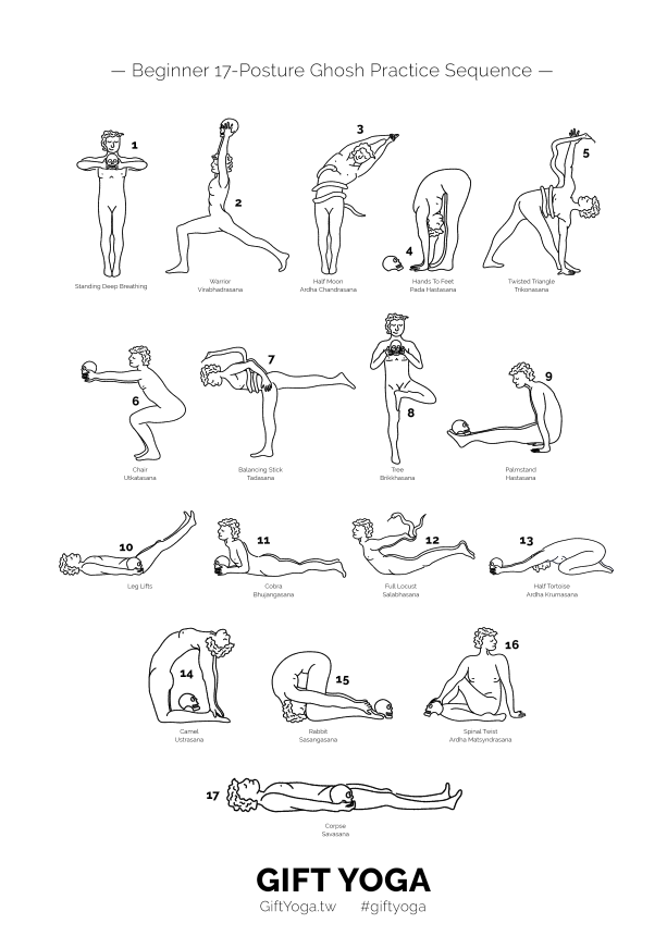 gift_yoga_beginner_Ghosh_yoga_sequence.png