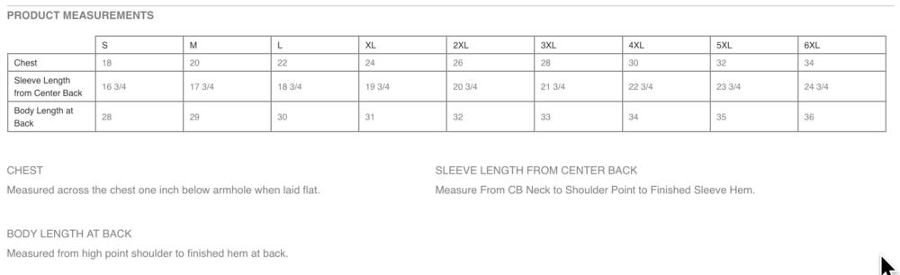 PC55 Measurements.png