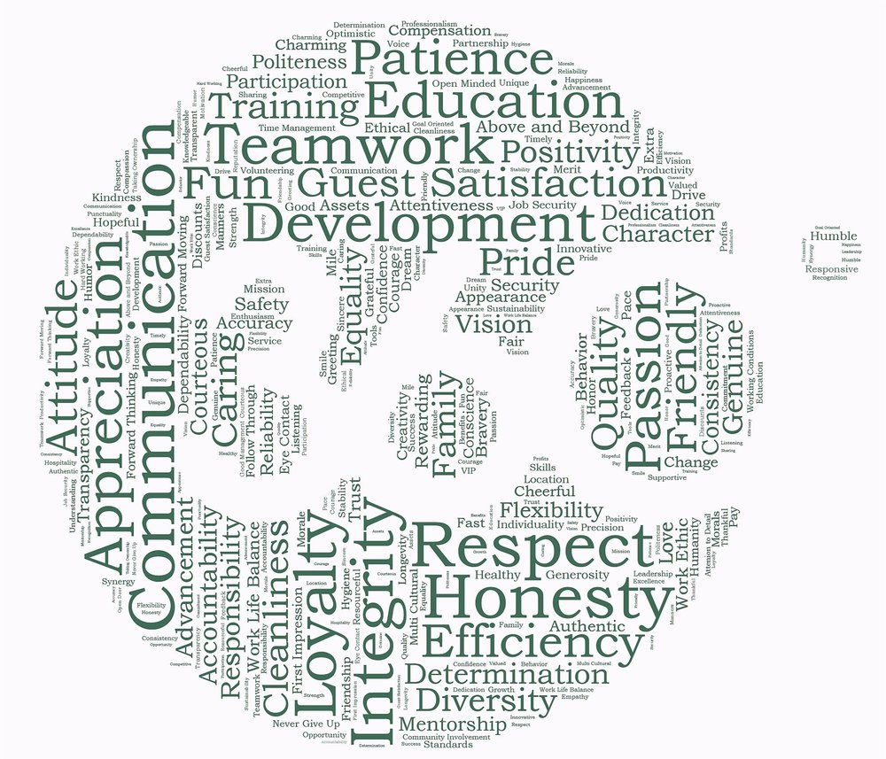 360-values-word-cloud.jpg
