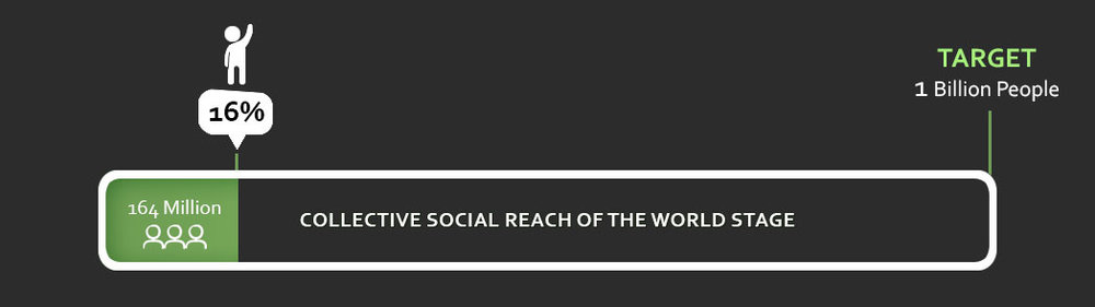 Social-Reach_16-Percent.jpg