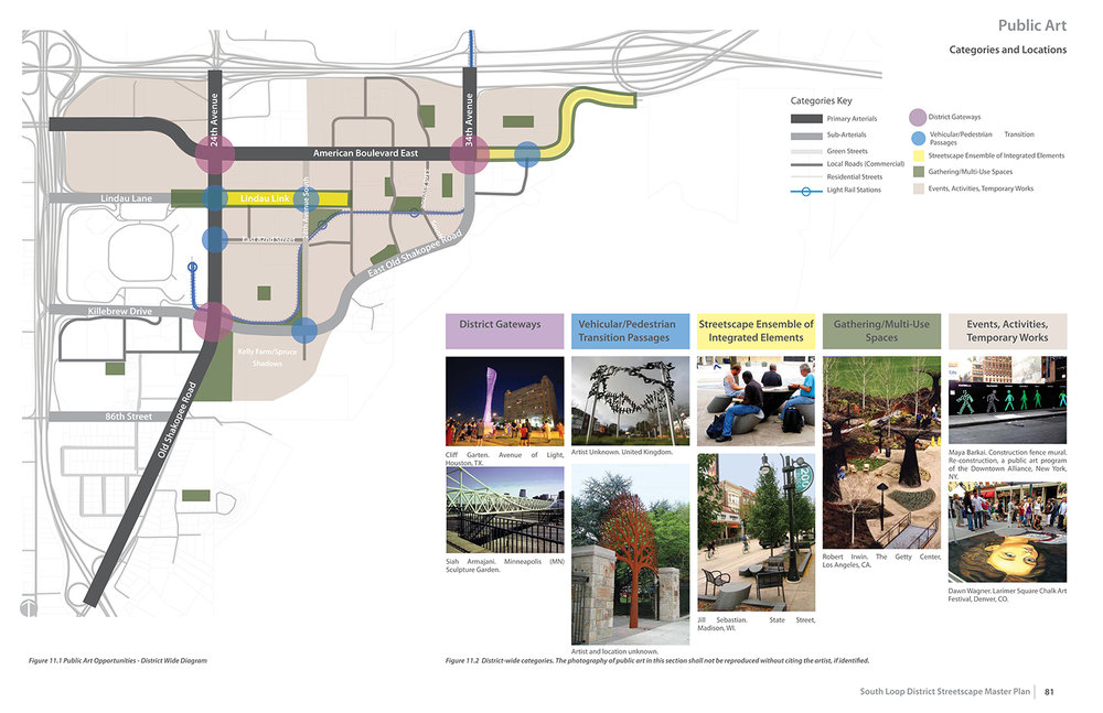 Bloomington South Loop Streetscape Master Plan - Public Art Chapter illustration