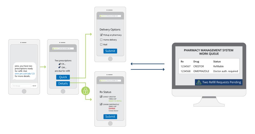 SmartMessaging_DesignFile_v9.png