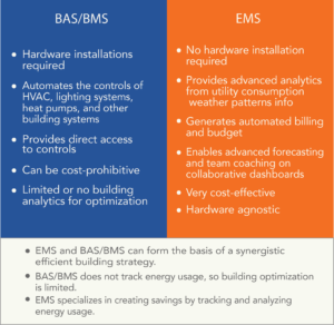 BMS vs EMS illustration nov13