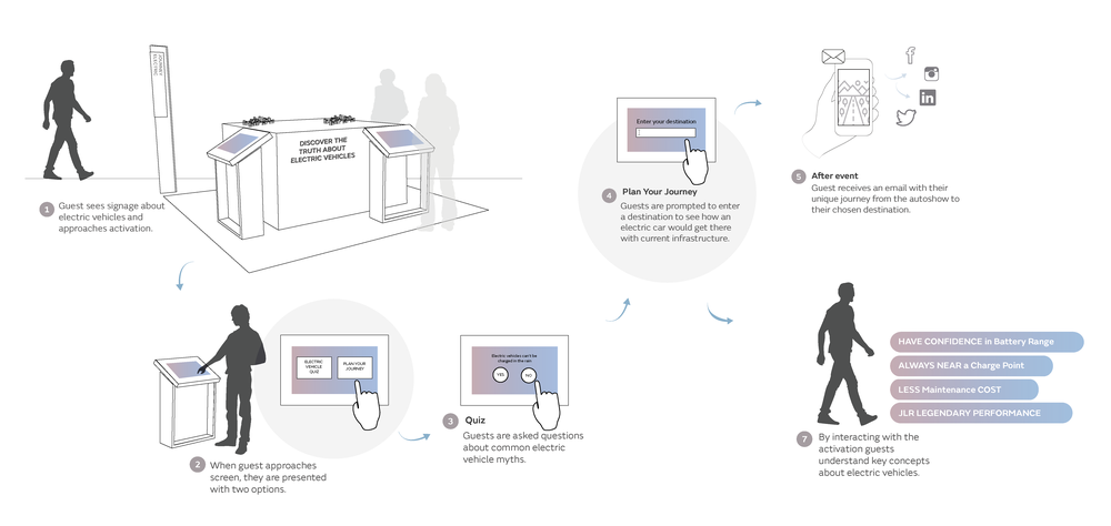 Electrification User Journey -01.png