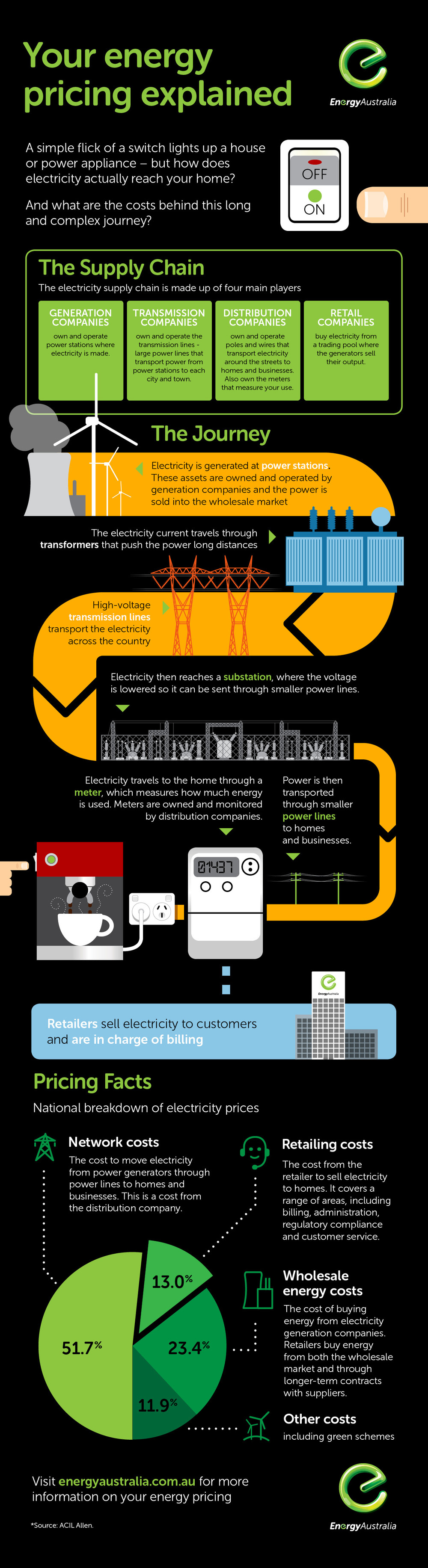 EA0366-reprice-infographic.jpg