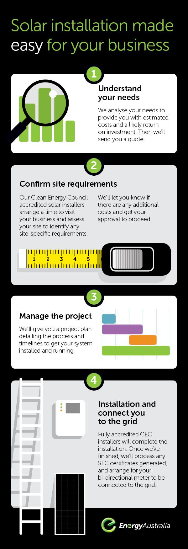 EA0442-installation-infographic.jpg