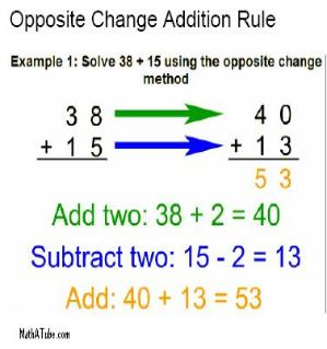 opposite change rule methods