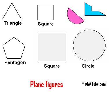 plane figures