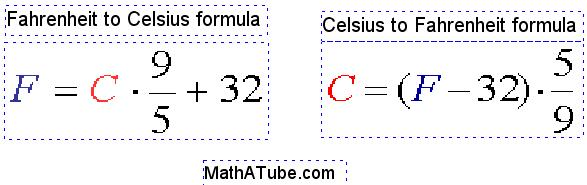 Fahrenheit And Celsius Temperature