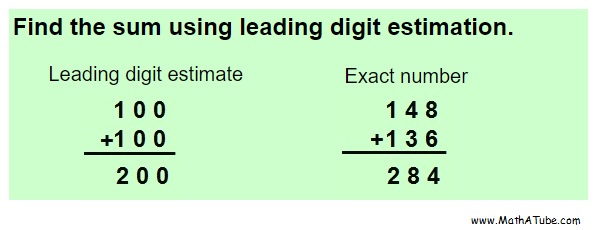 fing the sum using leading digit estimation