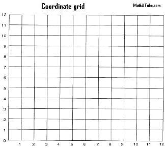 1-12-Coordinate_Grid.jpg