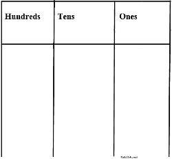 hudreds_tens_ones