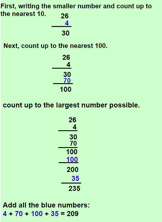 counting up subtraction method