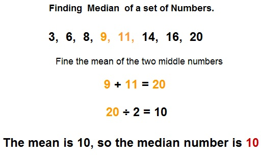 finding the median of a set of numbers