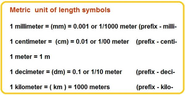 metric length symbols