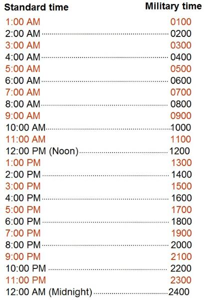 standard time to military time chart