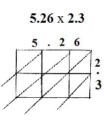 lattice decimal multiplication