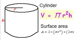 cylinder formula