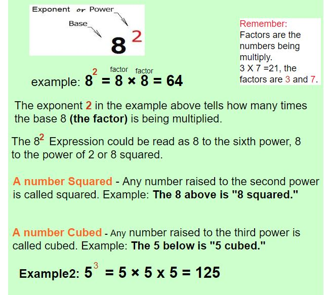understanding exponents powers